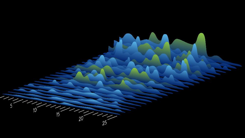 dataGraph1b